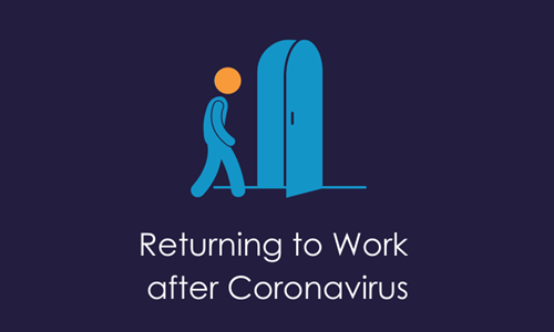 COVID-19: Returning to Work after Coronavirus