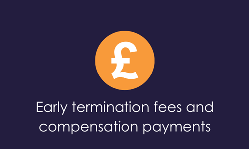Early Termination fees and compensation payments