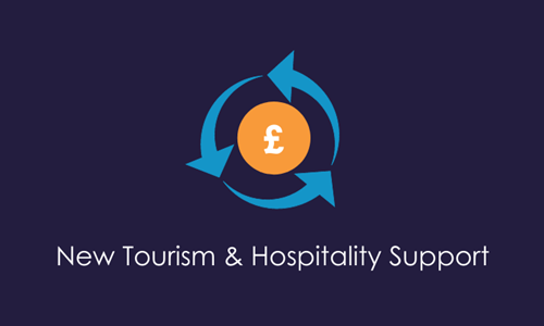 COVID-19 New Tourism and Hospitality Funding